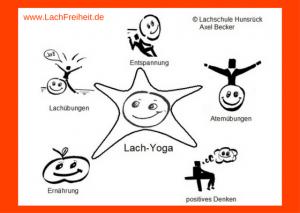 Lachyoga-Elemente